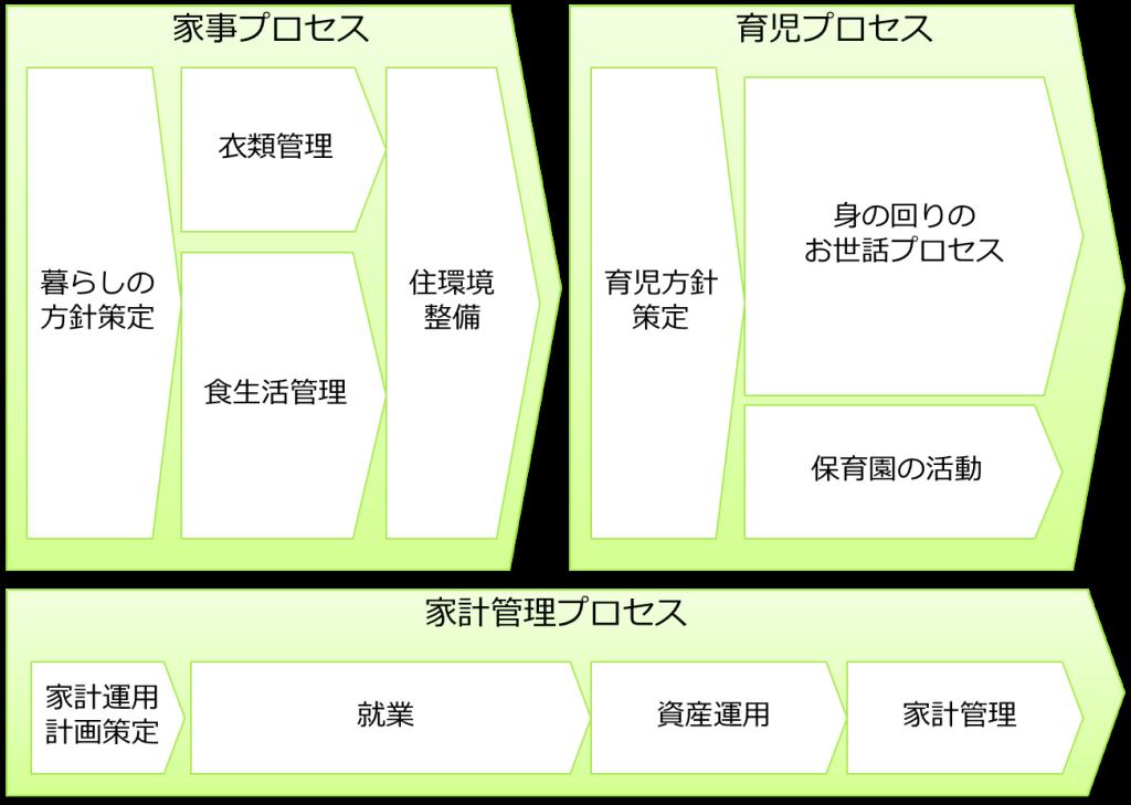 コラム_図2