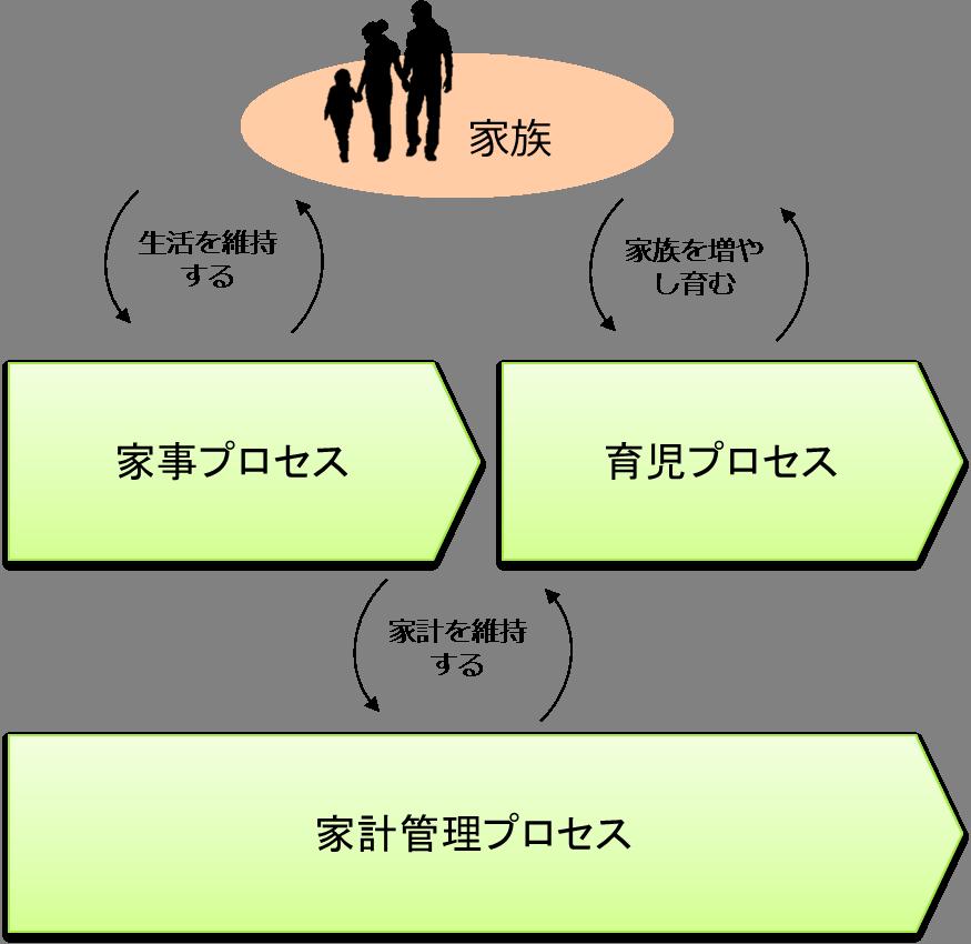 コラム_図1