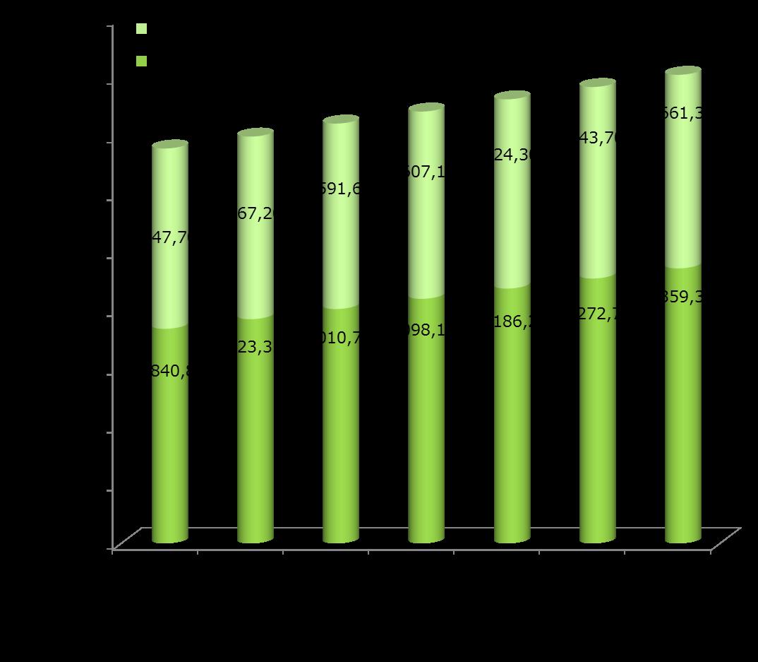 矢野経済研究所『BPO(ビジネスプロセスアウトソーシング)市場の市場規模推移と予測』